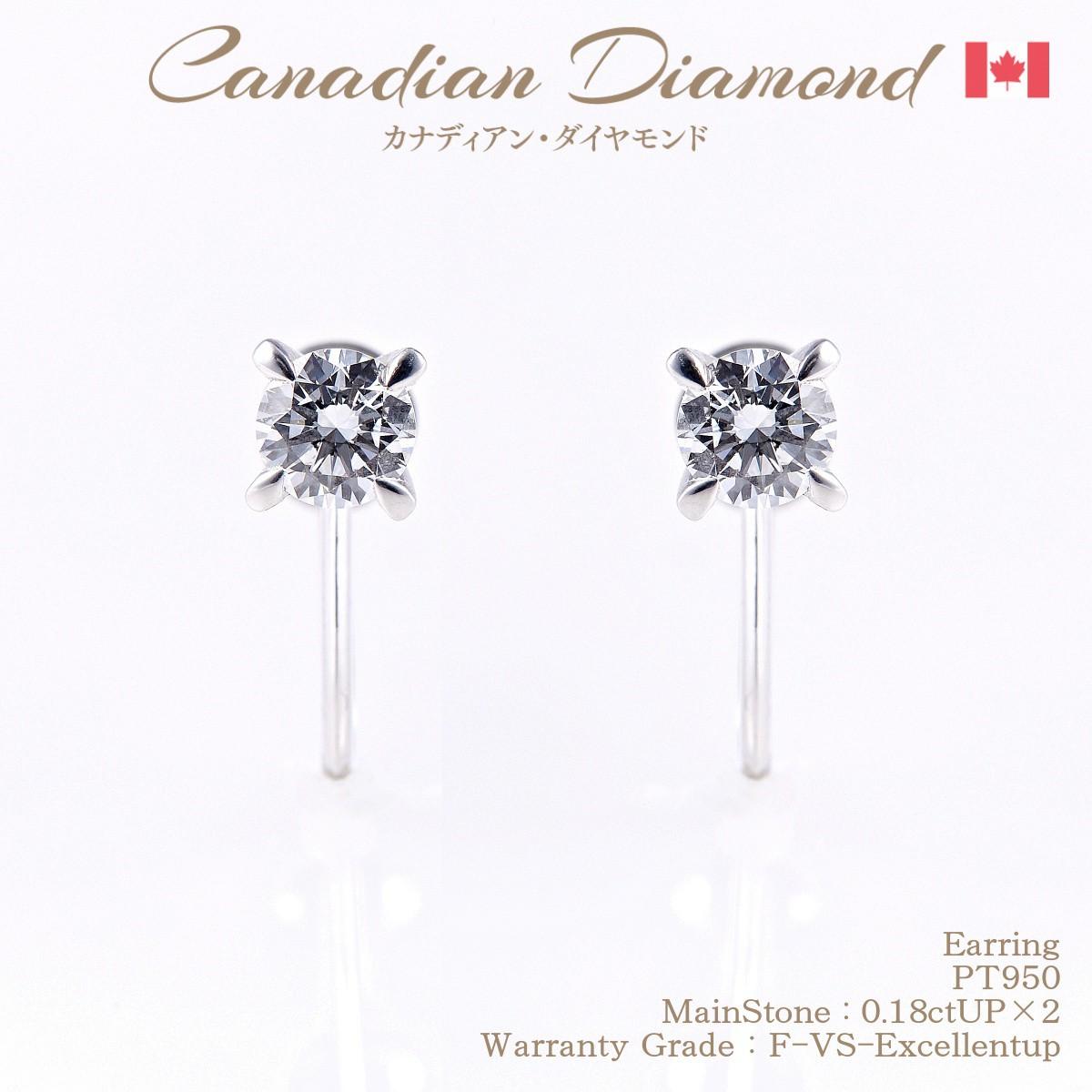 カナディアンダイヤモンド
